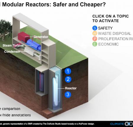 Climate Central: Nuclear Reactors