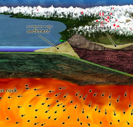 Subduction Geology Simulation